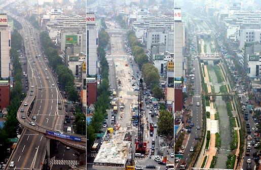Renovación urbana del Cheong Gye Cheon