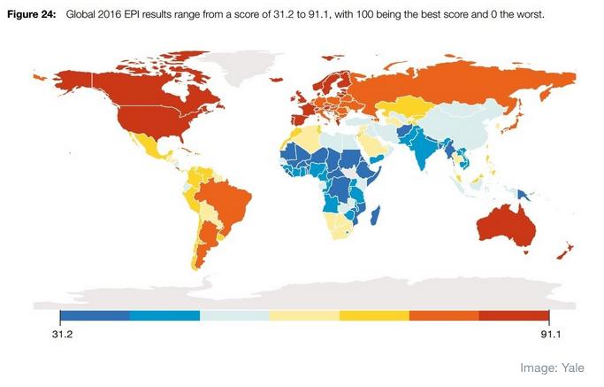 Termómetro de países con más apoyo al medio ambiente. Foto: Foro Económico Mundial.