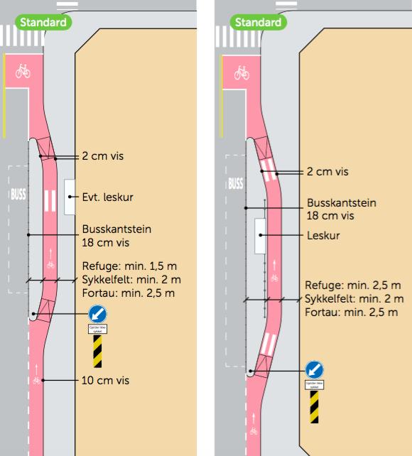 Propuesta para movilidad ciclista cruzando con paradas de camiones.