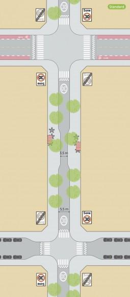 Zona30, reduccucción de velocidad a autos en calles angostas.