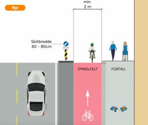 "Imagen: Informe ""Estándar para facilitar la bicicleta en Oslo""."
